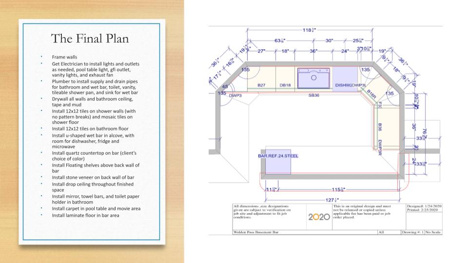 Home Remodeling Milwaukee The Final Plan 2
